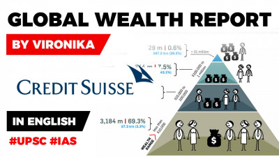 Global wealth report